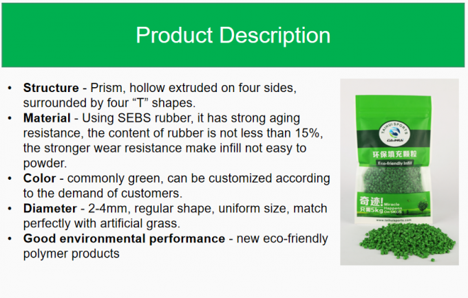 Recyclable UV&heat resistant SEBS Rubber Artificial Grass Infill odorless Food grade Hollow Shape 2MM - 4MM Diameter 0