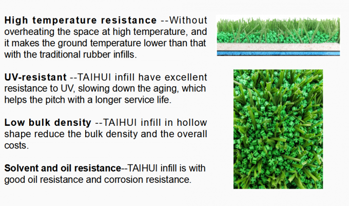 2-4 MM Diameter Landscaping Synthetic Turf Infill EPDM Rubber Granules Octahedral Prism Low Bulk Density Cool Infill 4